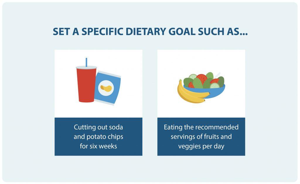 Set-healthy-dietary-goals
