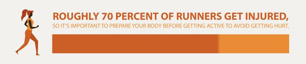 70-percent-of-runners-get-injured