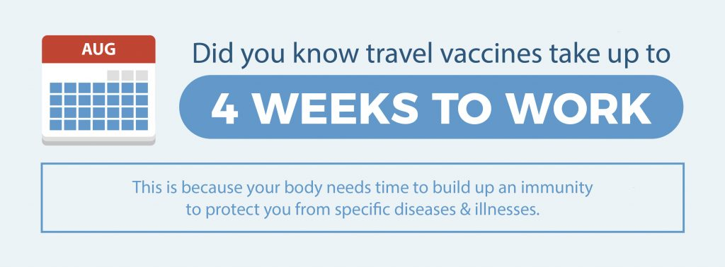 travel-vaccines-take-4-weeks-to-work-graphpic