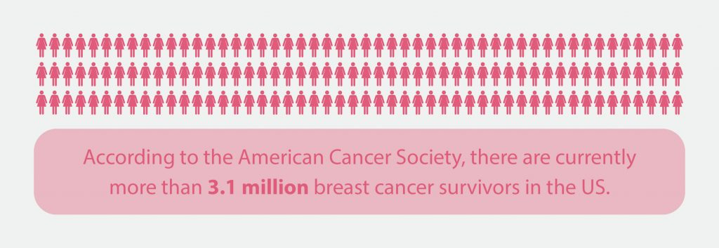3-million-breast-cancer-survivors-graphic