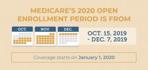 medicare-open-enrollment-2020