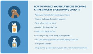 How to protect yourself against the Coronavirus at the grocery store.