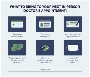 What to bring with you to a doctor's appointment.