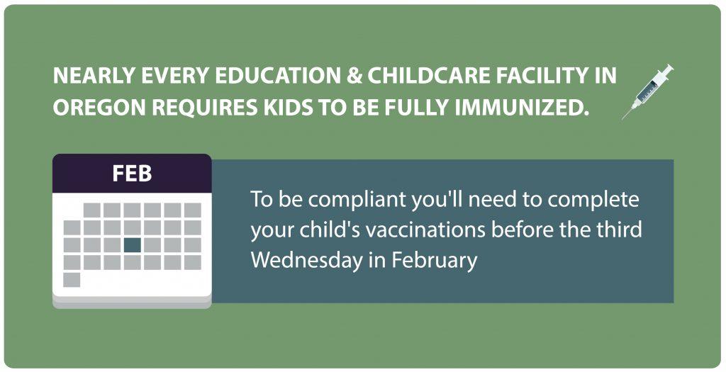 Oregon school vaccine requirements.