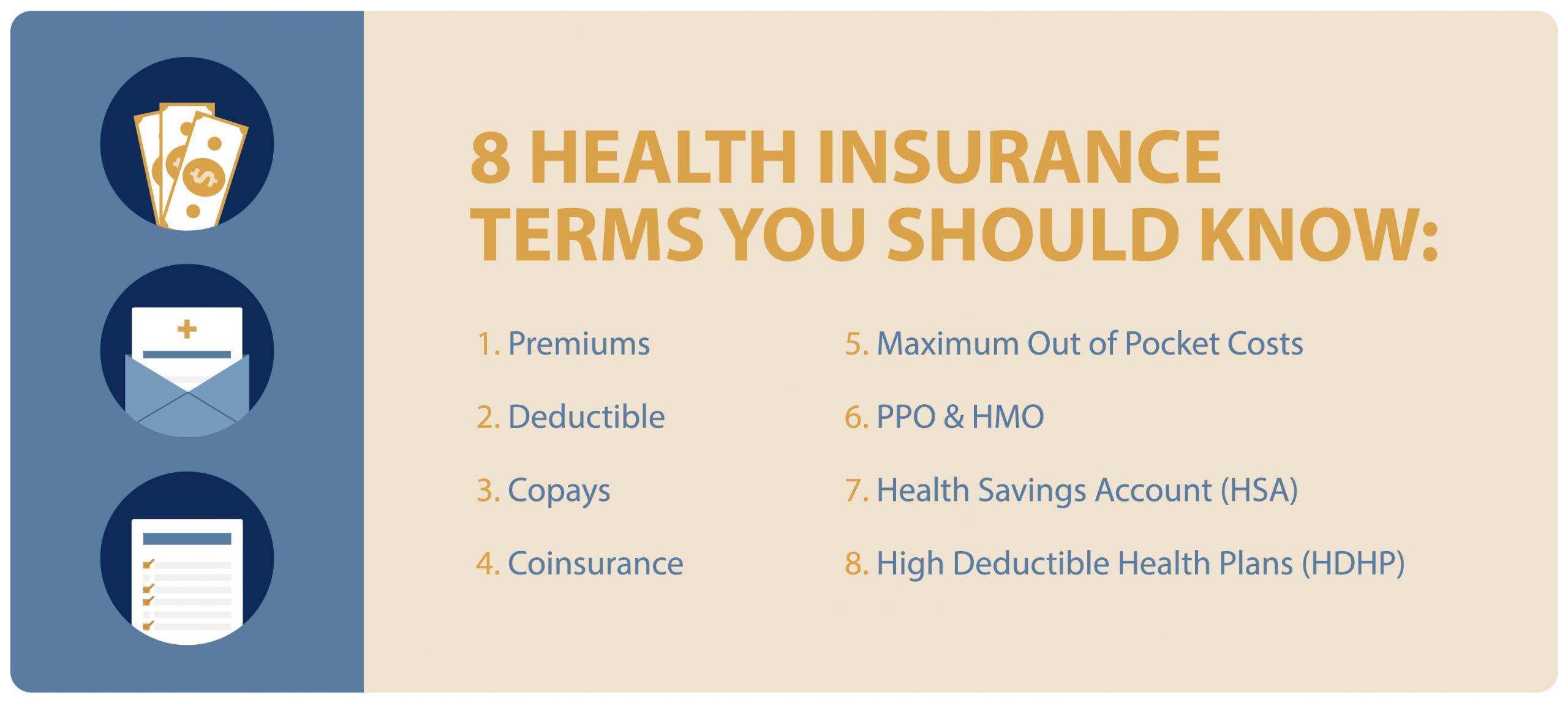 8 Health Insurance Terms Explained Nwpc