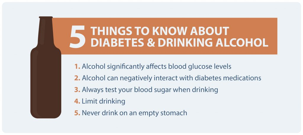 How alcohol affects diabetes.