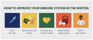 Tips-for-improving-your-immune-system-in-winter