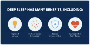 The-benefits-of-deep-sleep