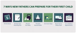7 Ways New Fathers Can Prepare for Their First Child