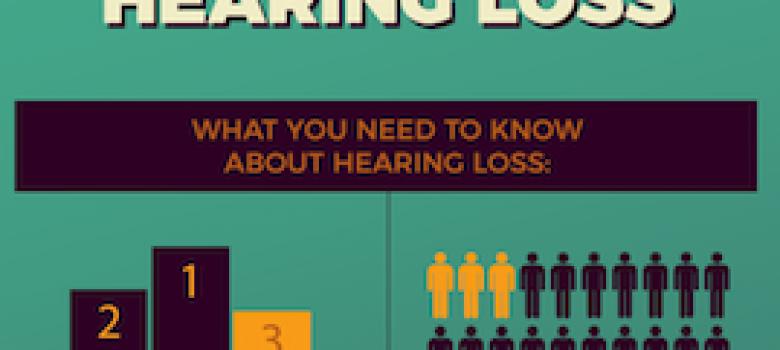 Understanding Hearing Loss [INFOGRAPHIC]